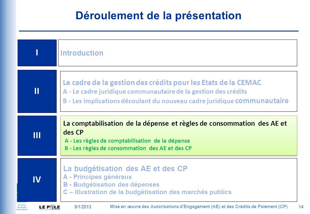 Déroulement de la présentation 9/1/2013 Mise en œuvre des Autorisations dEngagement (AE) et des Crédits de Paiement (CP) 14 I Introduction II III La c