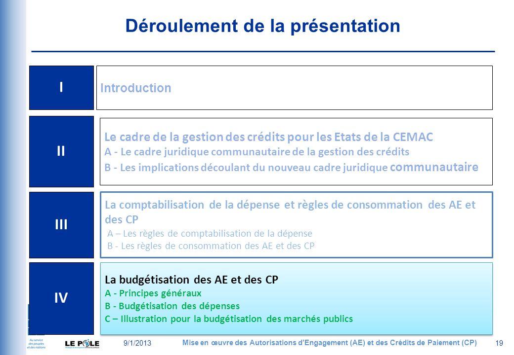 Déroulement de la présentation 9/1/2013 Mise en œuvre des Autorisations dEngagement (AE) et des Crédits de Paiement (CP) 19 I Introduction II III La comptabilisation de la dépense et règles de consommation des AE et des CP A – Les règles de comptabilisation de la dépense B - Les règles de consommation des AE et des CP Le cadre de la gestion des crédits pour les Etats de la CEMAC A - Le cadre juridique communautaire de la gestion des crédits B - Les implications découlant du nouveau cadre juridique communautaire IV La budgétisation des AE et des CP A - Principes généraux B - Budgétisation des dépenses C – Illustration pour la budgétisation des marchés publics La budgétisation des AE et des CP A - Principes généraux B - Budgétisation des dépenses C – Illustration pour la budgétisation des marchés publics