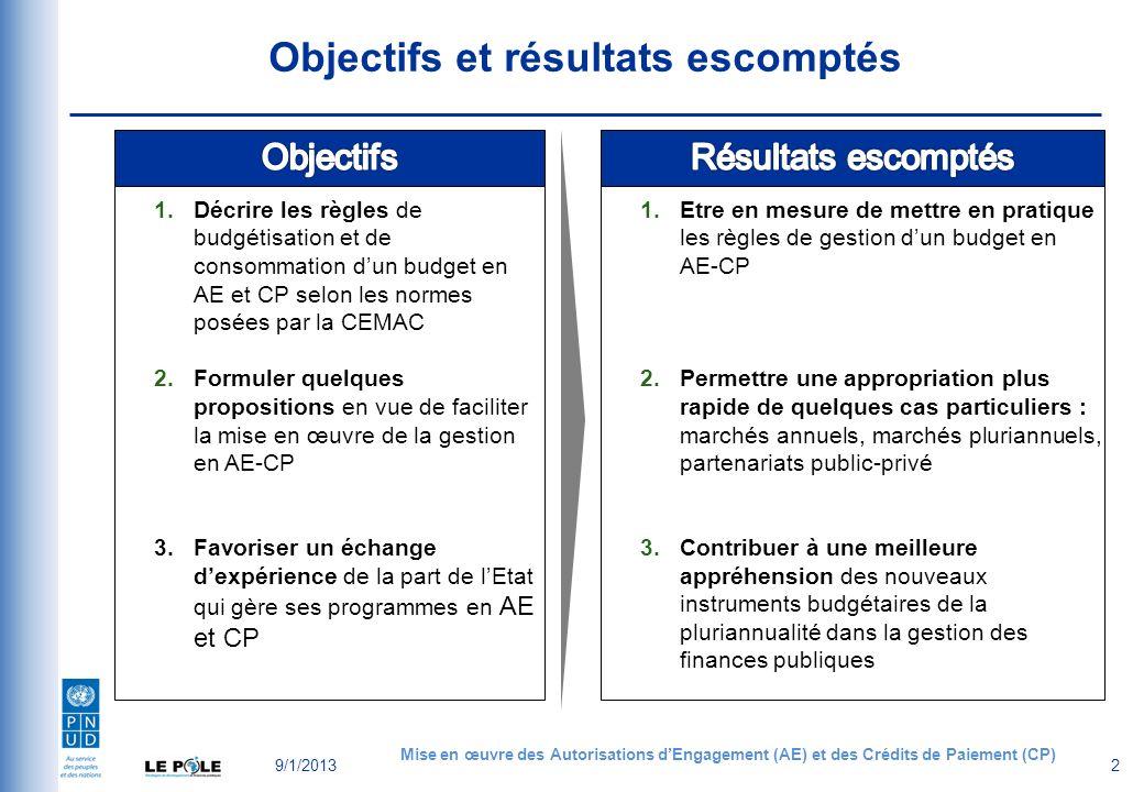 Objectifs et résultats escomptés 9/1/2013 Mise en œuvre des Autorisations dEngagement (AE) et des Crédits de Paiement (CP) 2 1.Décrire les règles de budgétisation et de consommation dun budget en AE et CP selon les normes posées par la CEMAC 2.Formuler quelques propositions en vue de faciliter la mise en œuvre de la gestion en AE-CP 3.Favoriser un échange dexpérience de la part de lEtat qui gère ses programmes en AE et CP 1.Etre en mesure de mettre en pratique les règles de gestion dun budget en AE-CP 2.Permettre une appropriation plus rapide de quelques cas particuliers : marchés annuels, marchés pluriannuels, partenariats public-privé 3.Contribuer à une meilleure appréhension des nouveaux instruments budgétaires de la pluriannualité dans la gestion des finances publiques