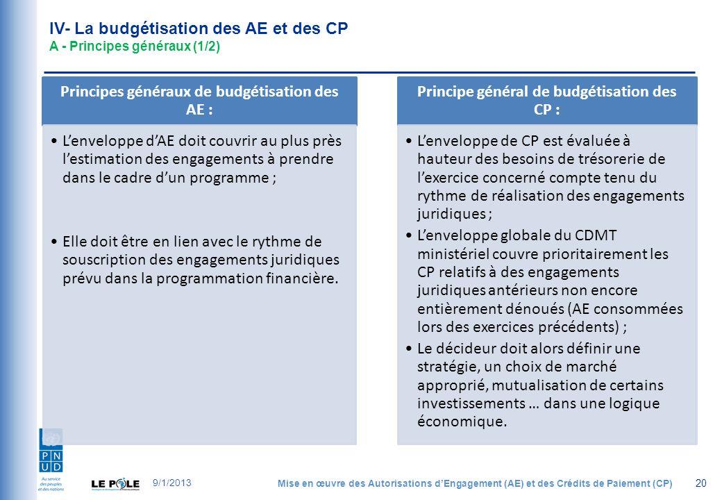 IV- La budgétisation des AE et des CP A - Principes généraux (1/2) Principes généraux de budgétisation des AE : Lenveloppe dAE doit couvrir au plus près lestimation des engagements à prendre dans le cadre dun programme ; Elle doit être en lien avec le rythme de souscription des engagements juridiques prévu dans la programmation financière.