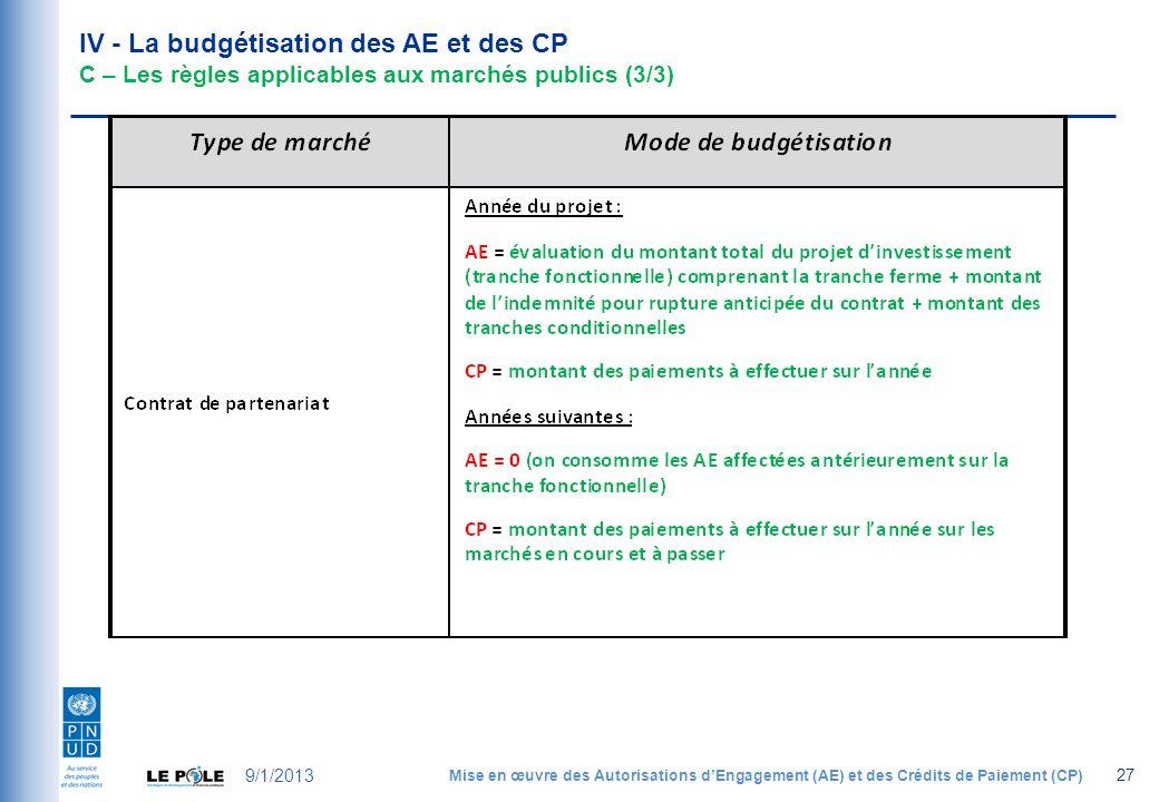 IV - La budgétisation des AE et des CP C – Les règles applicables aux marchés publics (3/3) 27 9/1/2013 Mise en œuvre des Autorisations dEngagement (AE) et des Crédits de Paiement (CP)
