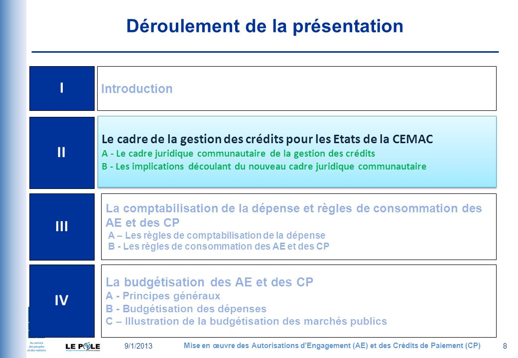 Déroulement de la présentation 9/1/2013 Mise en œuvre des Autorisations dEngagement (AE) et des Crédits de Paiement (CP) 8 I Introduction II Le cadre de la gestion des crédits pour les Etats de la CEMAC A - Le cadre juridique communautaire de la gestion des crédits B - Les implications découlant du nouveau cadre juridique communautaire Le cadre de la gestion des crédits pour les Etats de la CEMAC A - Le cadre juridique communautaire de la gestion des crédits B - Les implications découlant du nouveau cadre juridique communautaire III La comptabilisation de la dépense et règles de consommation des AE et des CP A – Les règles de comptabilisation de la dépense B - Les règles de consommation des AE et des CP IV La budgétisation des AE et des CP A - Principes généraux B - Budgétisation des dépenses C – Illustration de la budgétisation des marchés publics