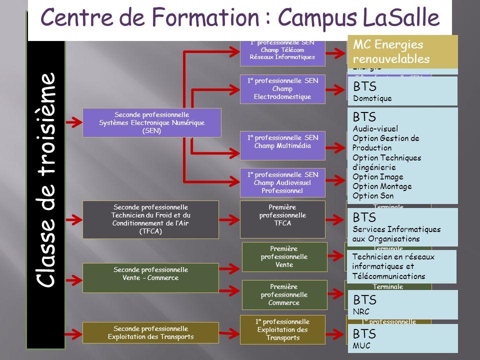Ensemble scolaire Saint-GenèsLabellisé Lycée des MétiersLocaux entièrement rénovésReconnaissance des professionnels Lycée des Métiers Saint-Genès