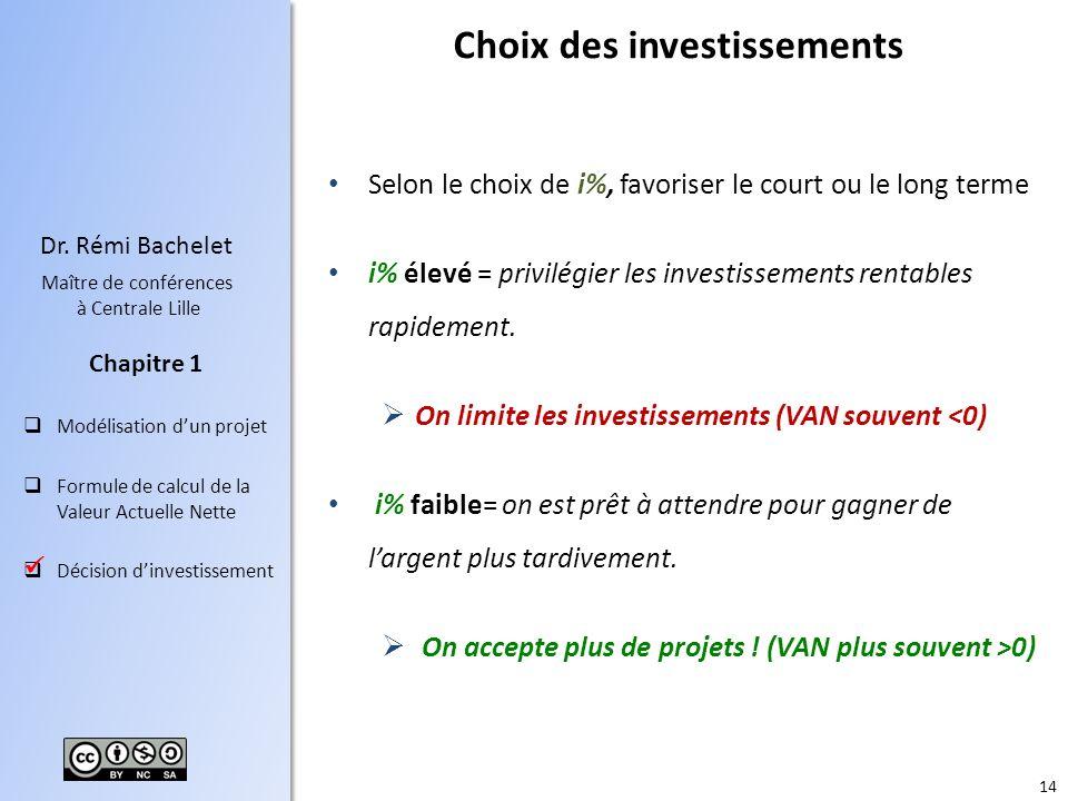 14 Dr. Rémi Bachelet Maître de conférences à Centrale Lille Modélisation dun projet Formule de calcul de la Valeur Actuelle Nette Décision dinvestisse