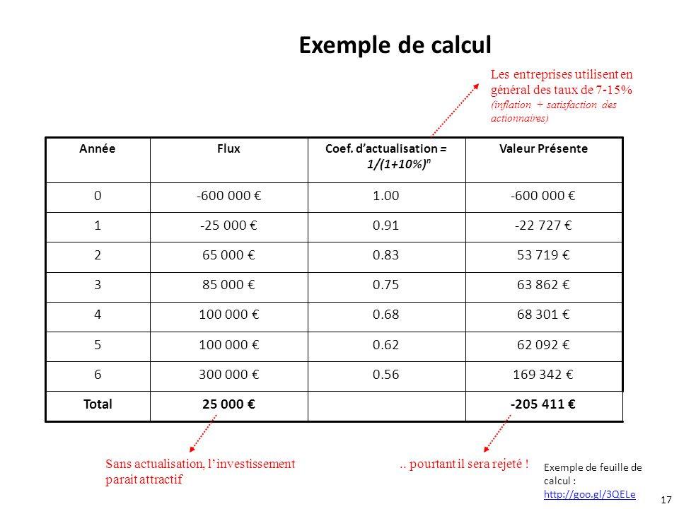 17 Exemple de calcul -205 411 25 000 Total 169 342 0.56300 000 6 62 092 0.62100 000 5 68 301 0.68100 000 4 63 862 0.7585 000 3 53 719 0.8365 000 2 -22
