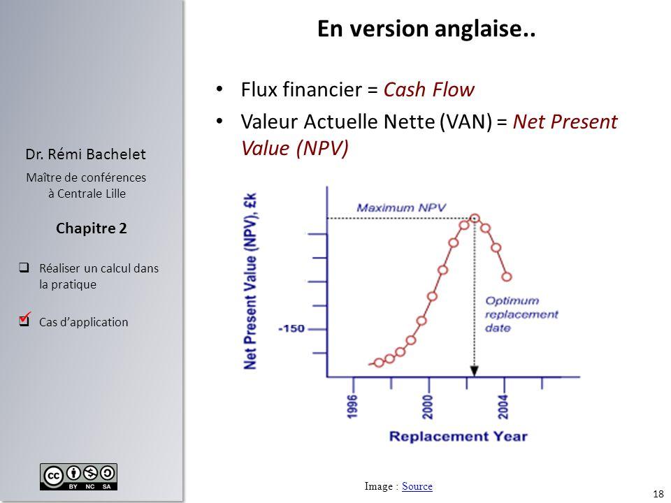 18 Dr. Rémi Bachelet Maître de conférences à Centrale Lille Réaliser un calcul dans la pratique Cas dapplication Chapitre 2 En version anglaise.. Flux