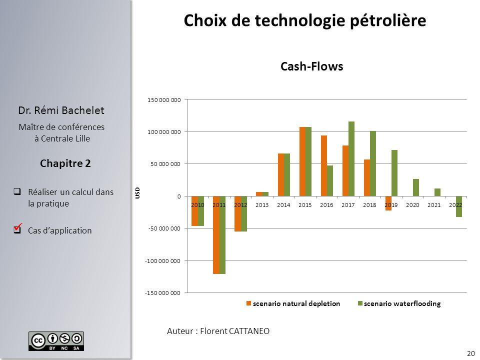 20 Dr. Rémi Bachelet Maître de conférences à Centrale Lille Réaliser un calcul dans la pratique Cas dapplication Chapitre 2 Choix de technologie pétro