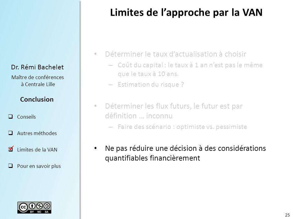 25 Dr. Rémi Bachelet Maître de conférences à Centrale Lille Conclusion Conseils Autres méthodes Limites de la VAN Pour en savoir plus Limites de lappr