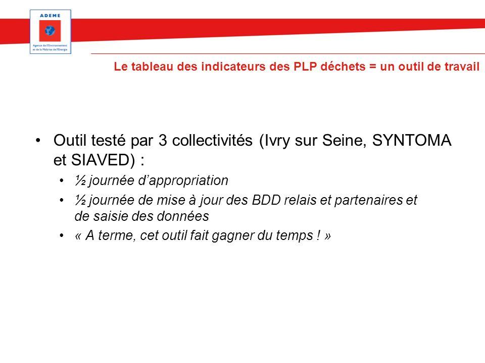 Outil testé par 3 collectivités (Ivry sur Seine, SYNTOMA et SIAVED) : ½ journée dappropriation ½ journée de mise à jour des BDD relais et partenaires