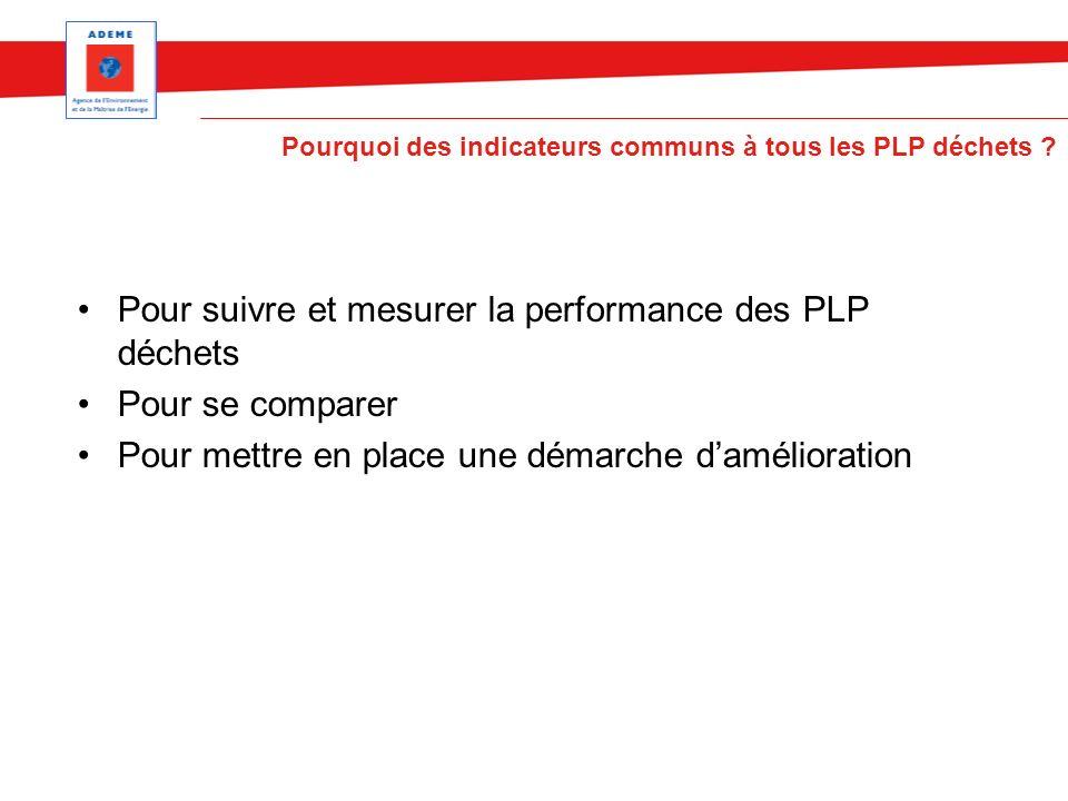 Pour suivre et mesurer la performance des PLP déchets Pour se comparer Pour mettre en place une démarche damélioration Pourquoi des indicateurs commun