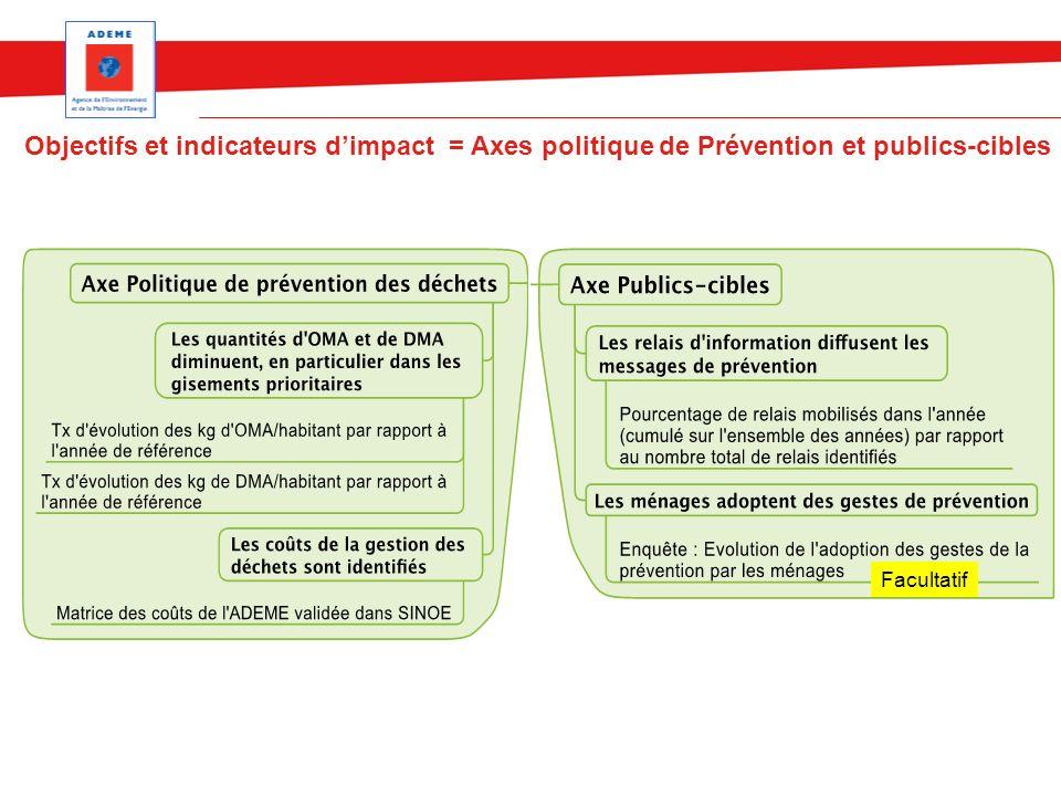 Objectifs et indicateurs dimpact = Axes politique de Prévention et publics-cibles Facultatif
