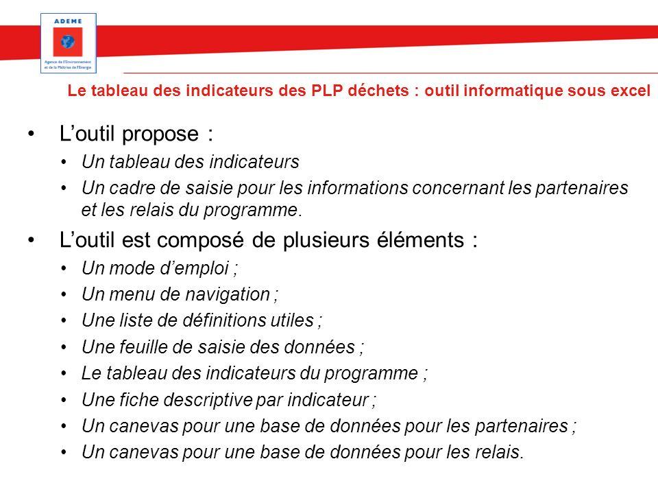 Le tableau des indicateurs des PLP déchets : outil informatique sous excel Loutil propose : Un tableau des indicateurs Un cadre de saisie pour les inf