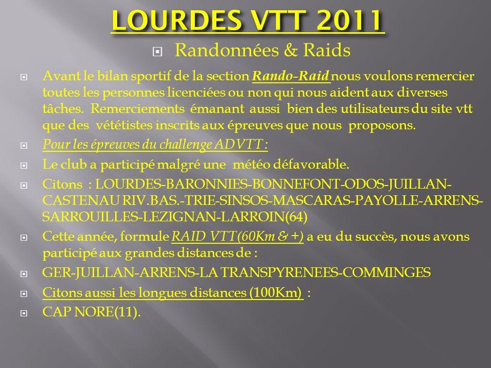 LOURDES VTT 2011 Enduros Départ Liaison N°1 Départ spéciale N°1 Arrivée spéciale N°1 Liaison N°2 Départ spéciale N°2 Le principe de Lenduro .