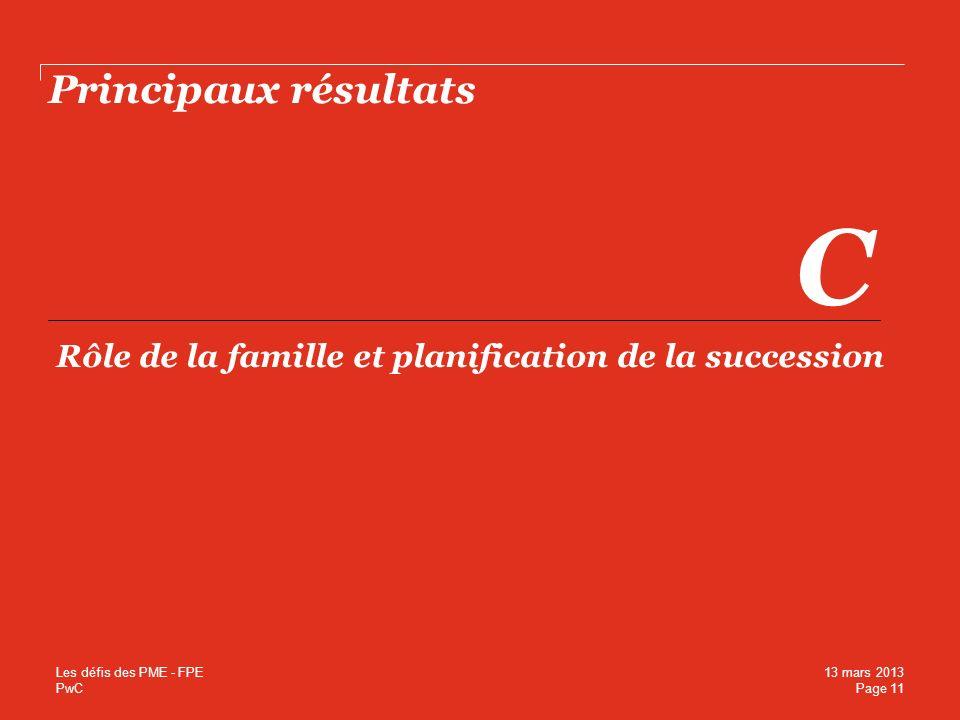 PwC C Rôle de la famille et planification de la succession Principaux résultats Page 11 13 mars 2013 Les défis des PME - FPE