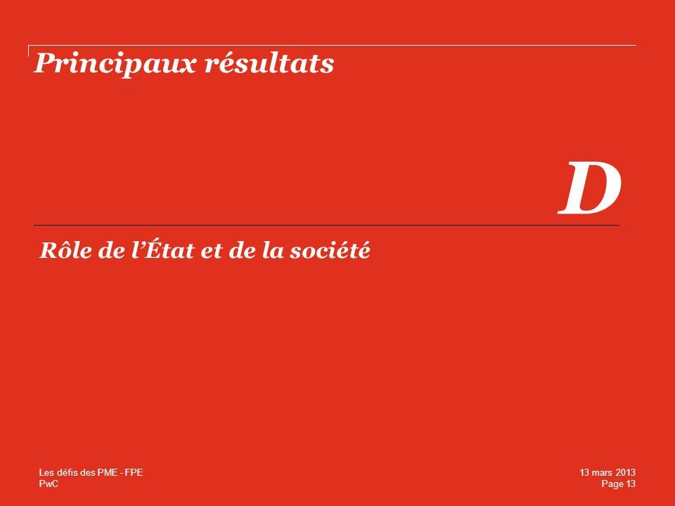PwC Principaux résultats D Rôle de lÉtat et de la société Page 13 13 mars 2013 Les défis des PME - FPE