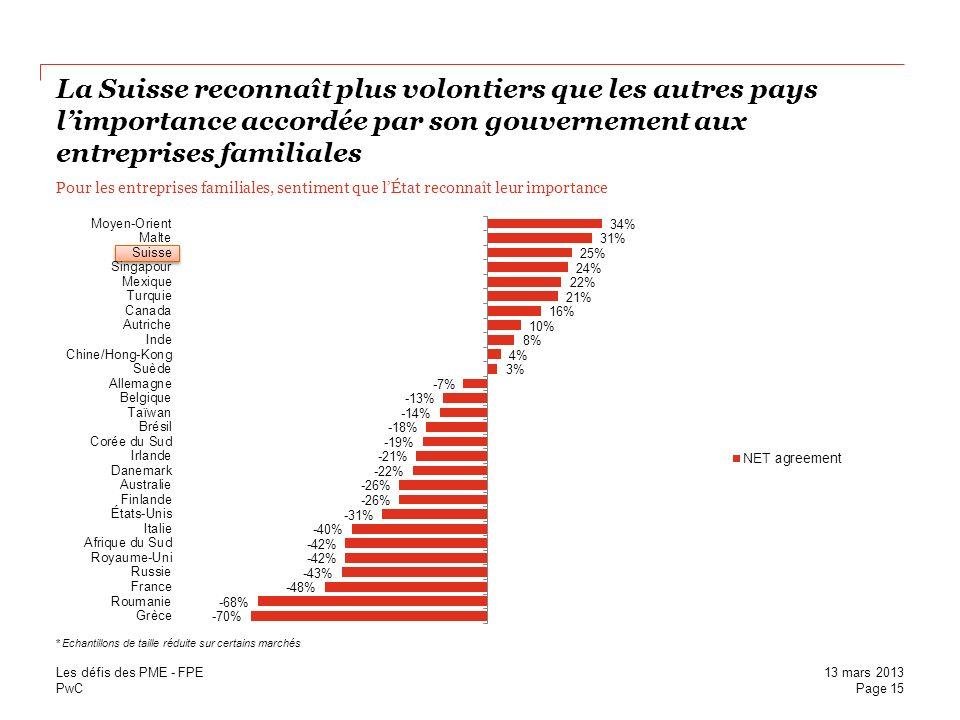PwC La Suisse reconnaît plus volontiers que les autres pays limportance accordée par son gouvernement aux entreprises familiales Pour les entreprises