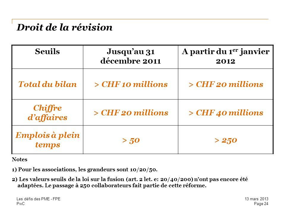PwC Droit de la révision SeuilsJusquau 31 décembre 2011 A partir du 1 er janvier 2012 Total du bilan> CHF 10 millions> CHF 20 millions Chiffre daffair