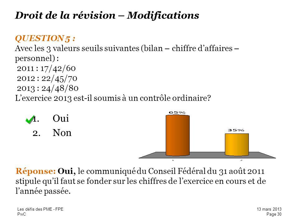 PwC Droit de la révision – Modifications QUESTION 5 : Avec les 3 valeurs seuils suivantes (bilan – chiffre daffaires – personnel) : 2011 : 17/42/60 20