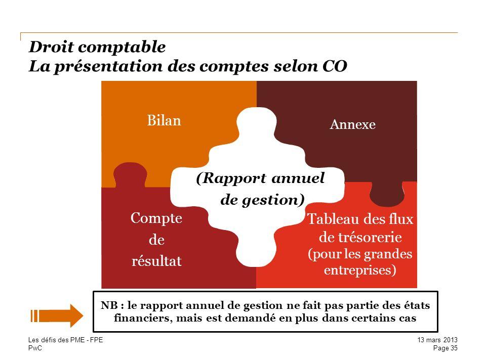 PwC Bilan Compte de résultat Tableau des flux de trésorerie (pour les grandes entreprises) NB : le rapport annuel de gestion ne fait pas partie des ét
