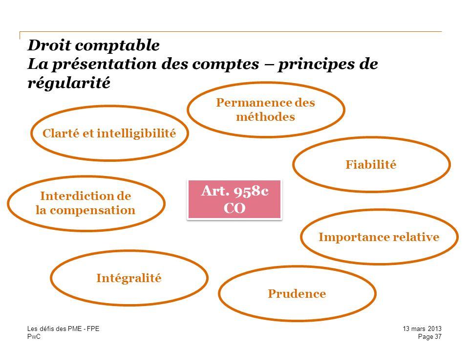 PwC Droit comptable La présentation des comptes – principes de régularité Clarté et intelligibilité Interdiction de la compensation Intégralité Fiabil