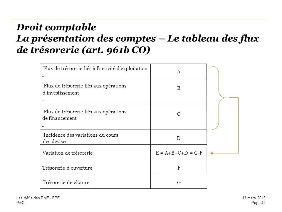 PwC Droit comptable La présentation des comptes – Le tableau des flux de trésorerie (art. 961b CO) Flux de trésorerie liés à l'activité dexploitation
