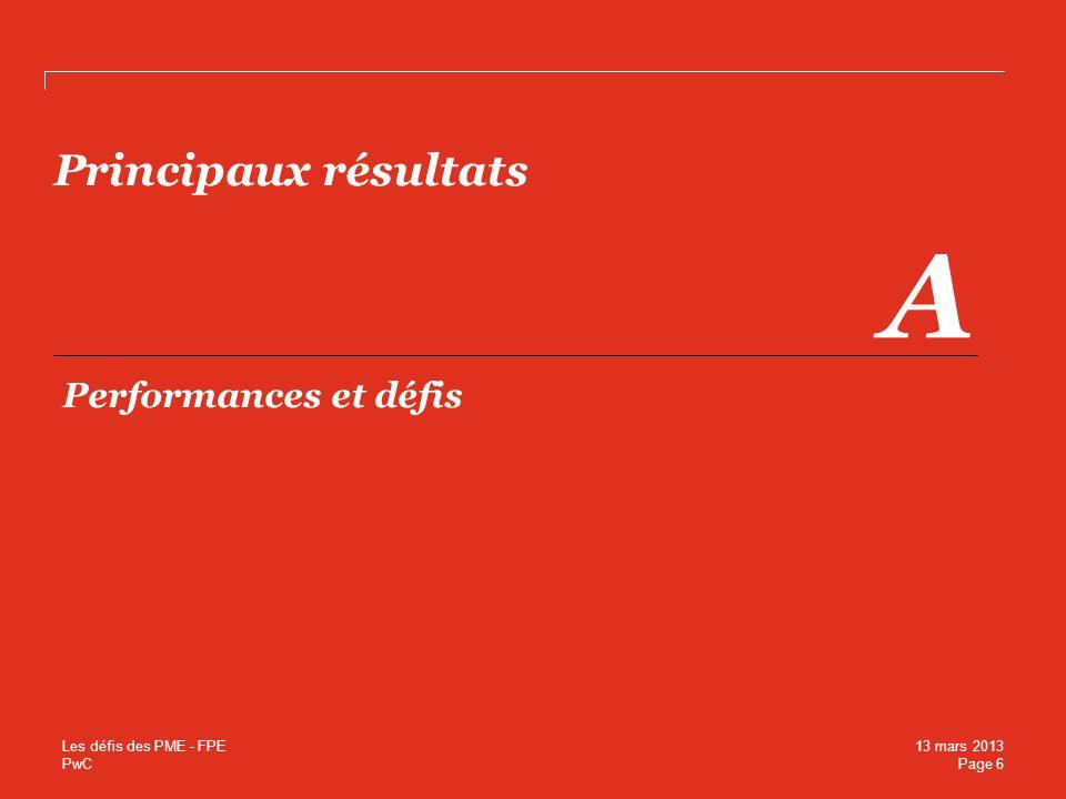 PwC Performances et défis A Principaux résultats Page 6 13 mars 2013 Les défis des PME - FPE