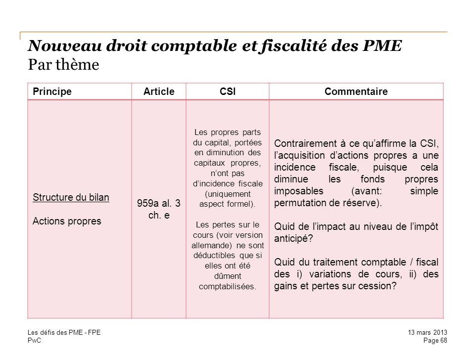 PwC Nouveau droit comptable et fiscalité des PME Par thème PrincipeArticleCSICommentaire Structure du bilan Actions propres 959a al. 3 ch. e Les propr