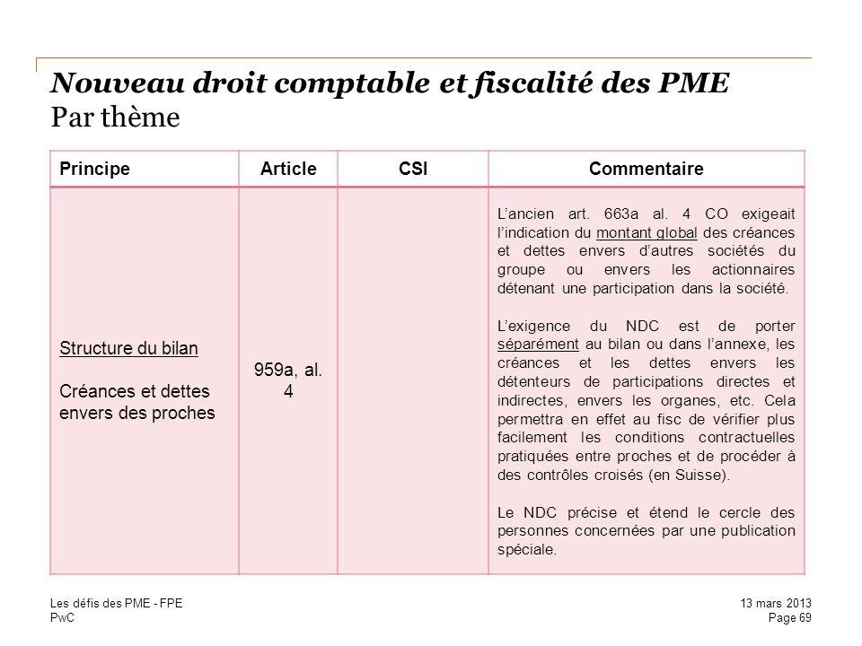 PwC Nouveau droit comptable et fiscalité des PME Par thème PrincipeArticleCSICommentaire Structure du bilan Créances et dettes envers des proches 959a