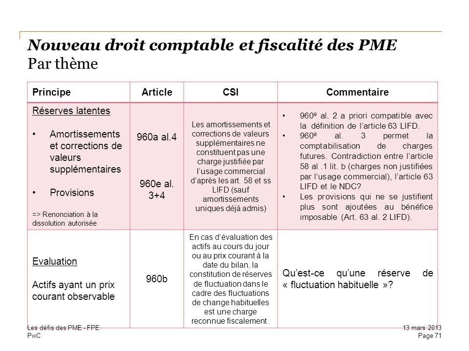 PwC Nouveau droit comptable et fiscalité des PME Par thème PrincipeArticleCSICommentaire Réserves latentes Amortissements et corrections de valeurs su