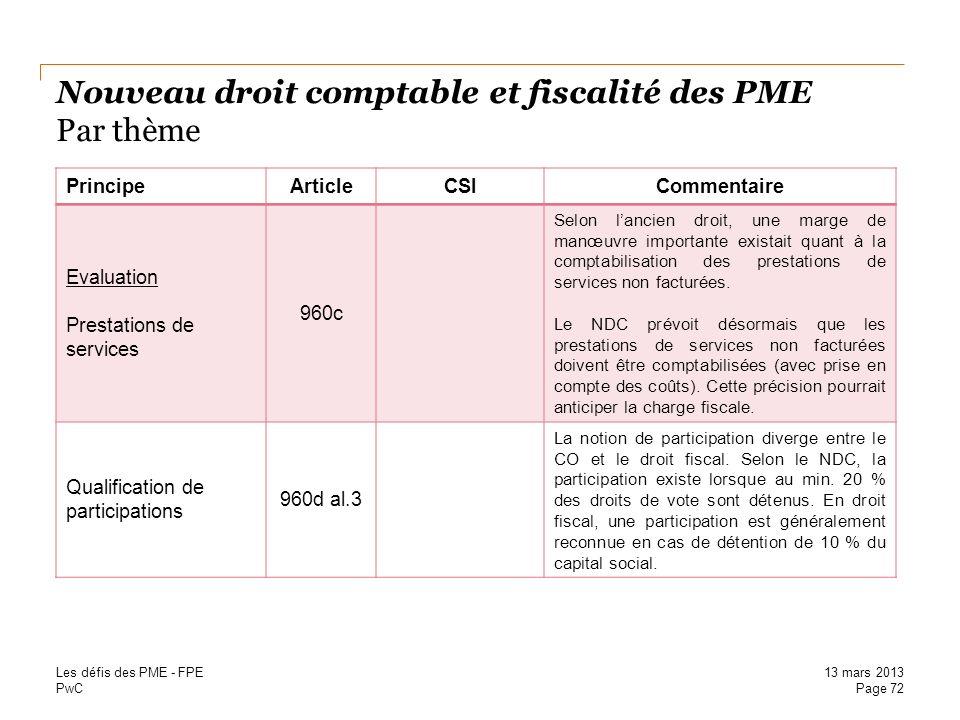 PwC Nouveau droit comptable et fiscalité des PME Par thème PrincipeArticleCSICommentaire Evaluation Prestations de services 960c Selon lancien droit,