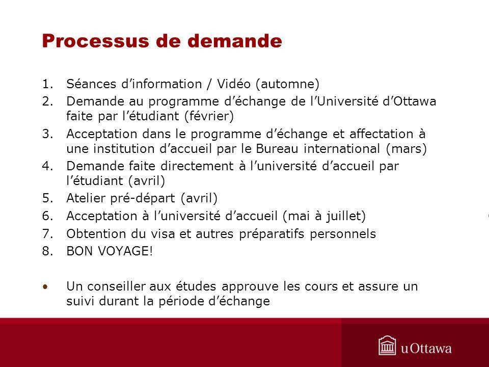 Processus de demande 1.Séances dinformation / Vidéo (automne) 2.Demande au programme déchange de lUniversité dOttawa faite par létudiant (février) 3.A