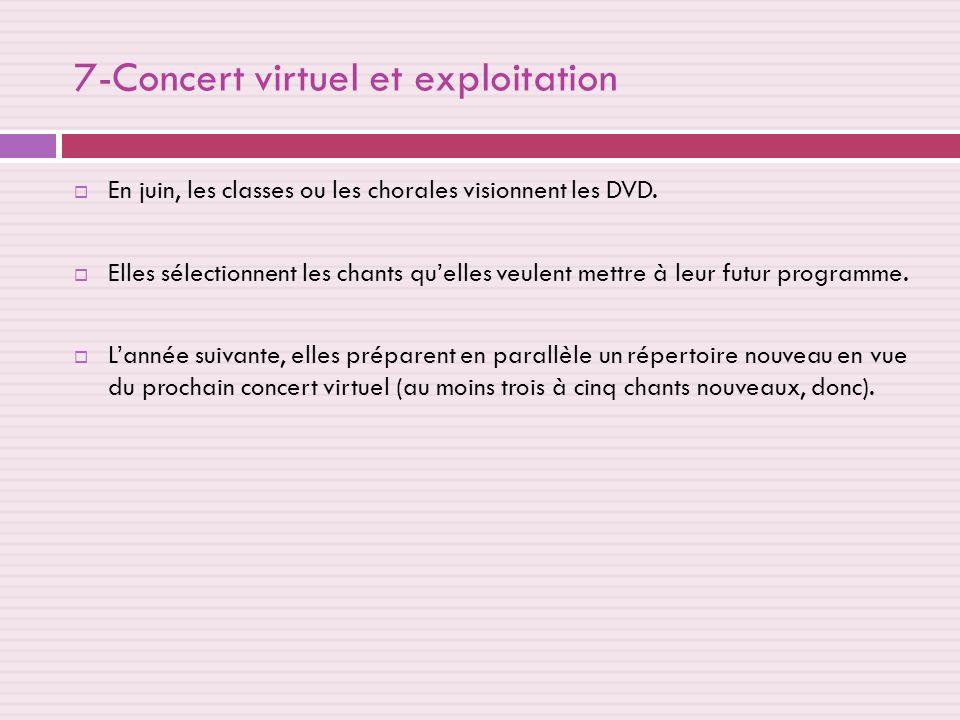 7-Concert virtuel et exploitation En juin, les classes ou les chorales visionnent les DVD.