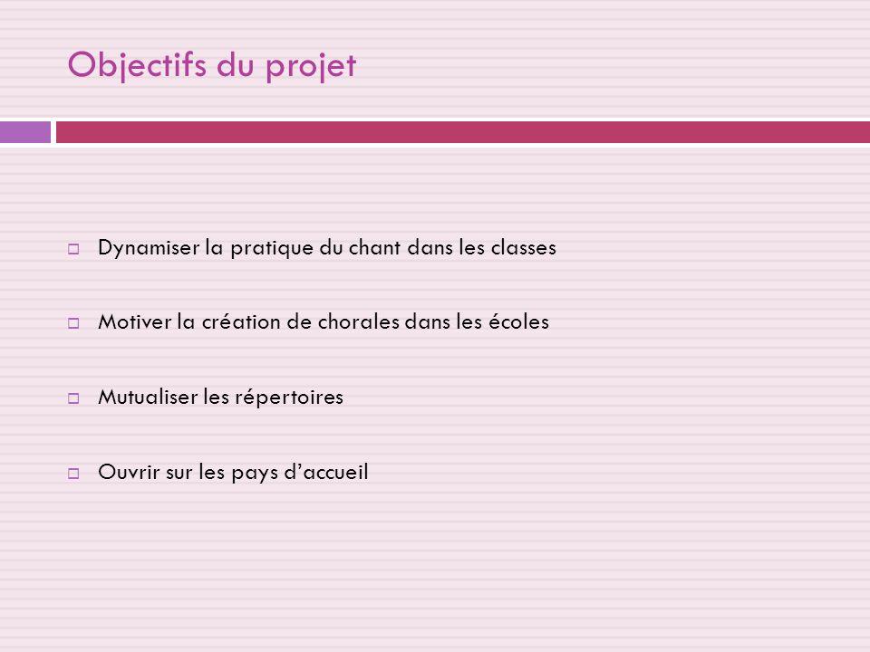 Objectifs du projet Dynamiser la pratique du chant dans les classes Motiver la création de chorales dans les écoles Mutualiser les répertoires Ouvrir sur les pays daccueil