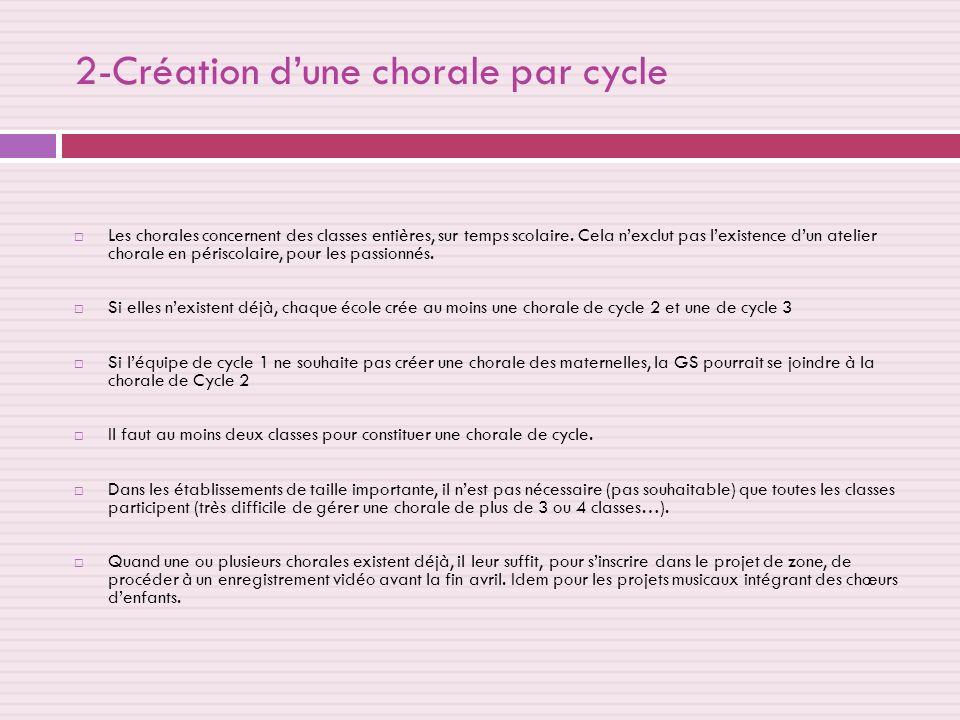 2-Création dune chorale par cycle Les chorales concernent des classes entières, sur temps scolaire.
