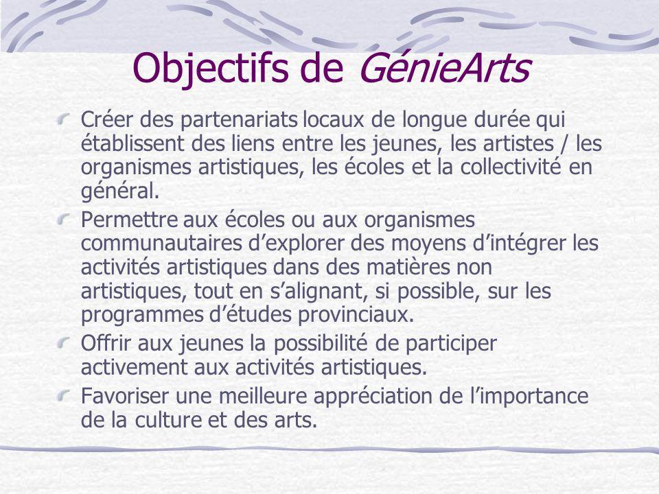 Objectifs de GénieArts Créer des partenariats locaux de longue durée qui établissent des liens entre les jeunes, les artistes / les organismes artisti