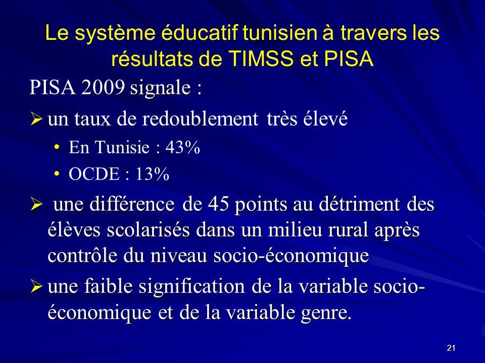 Le système éducatif tunisien à travers les résultats de TIMSS et PISA signale : PISA 2009 signale : un taux de redoublement très élevé En Tunisie : 43