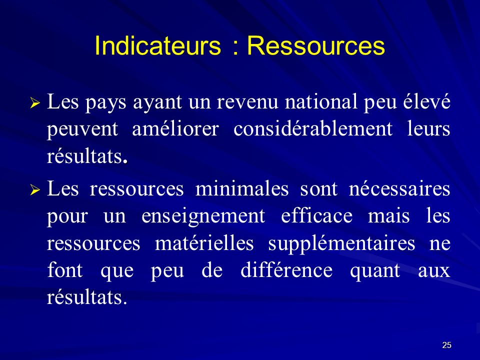 Indicateurs : Ressources.