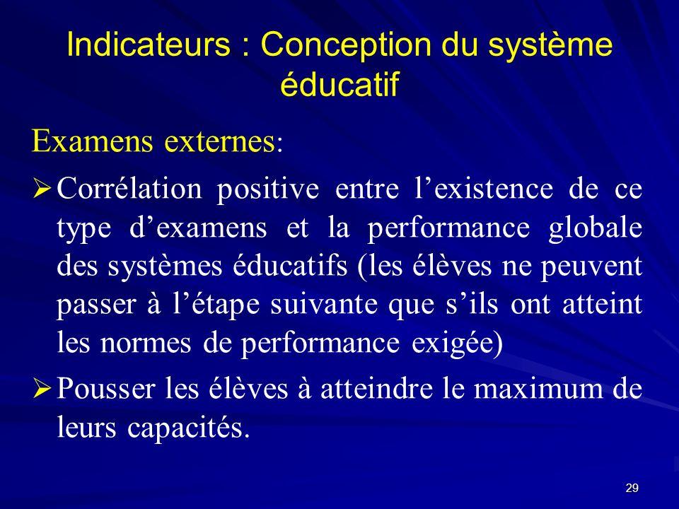 Indicateurs : Conception du système éducatif Examens externes : Corrélation positive entre lexistence de ce type dexamens et la performance globale de