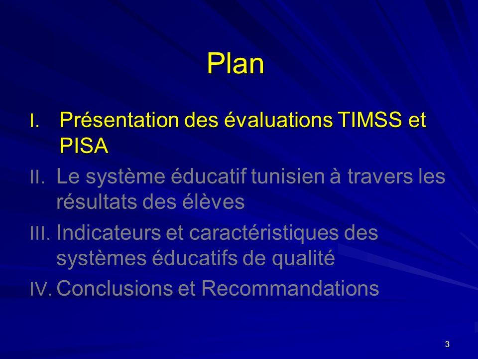 TIMSS Trends in International Mathematics and Science Study Réalisée par lIEA (International Association for the Evaluation of Educational Achievement) tous les 4 ans depuis 1995.