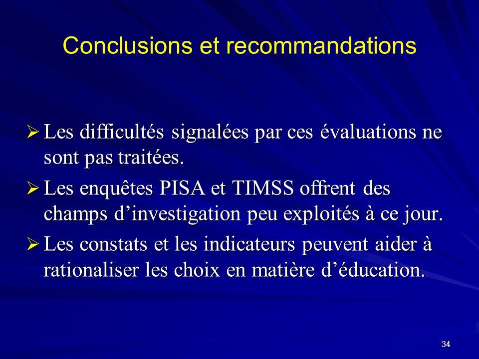 Conclusions et recommandations Les difficultés signalées par ces évaluations ne sont pas traitées. Les difficultés signalées par ces évaluations ne so