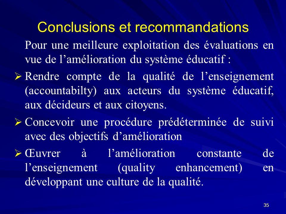 Conclusions et recommandations Pour une meilleure exploitation des évaluations en vue de lamélioration du système éducatif : Rendre compte de la quali