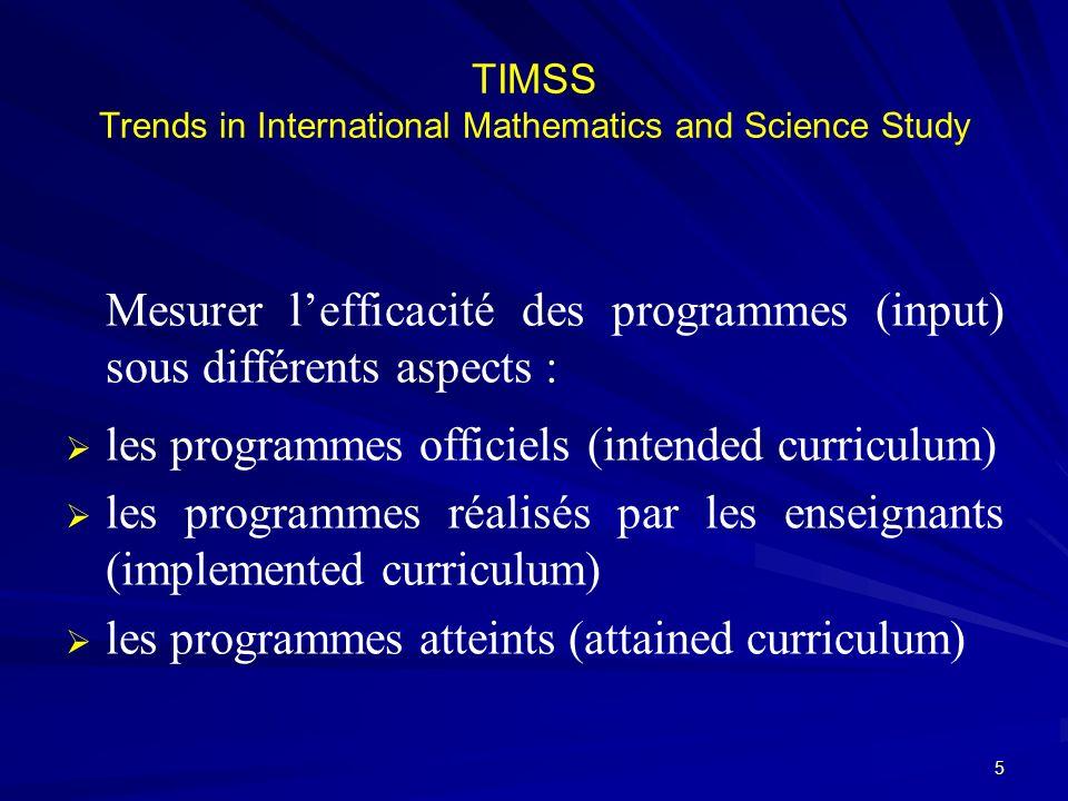 Mesurer lefficacité des programmes (input) sous différents aspects : les programmes officiels (intended curriculum) les programmes réalisés par les en