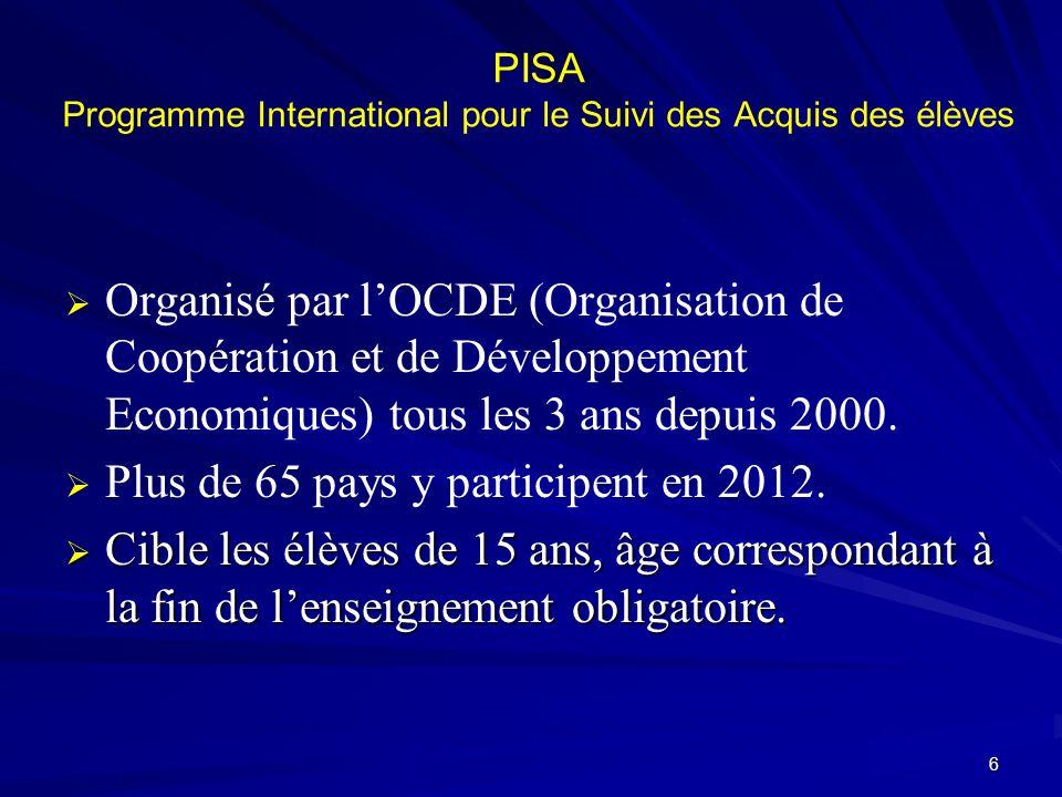PISA Programme International pour le Suivi des Acquis des élèves Organisé par lOCDE (Organisation de Coopération et de Développement Economiques) tous