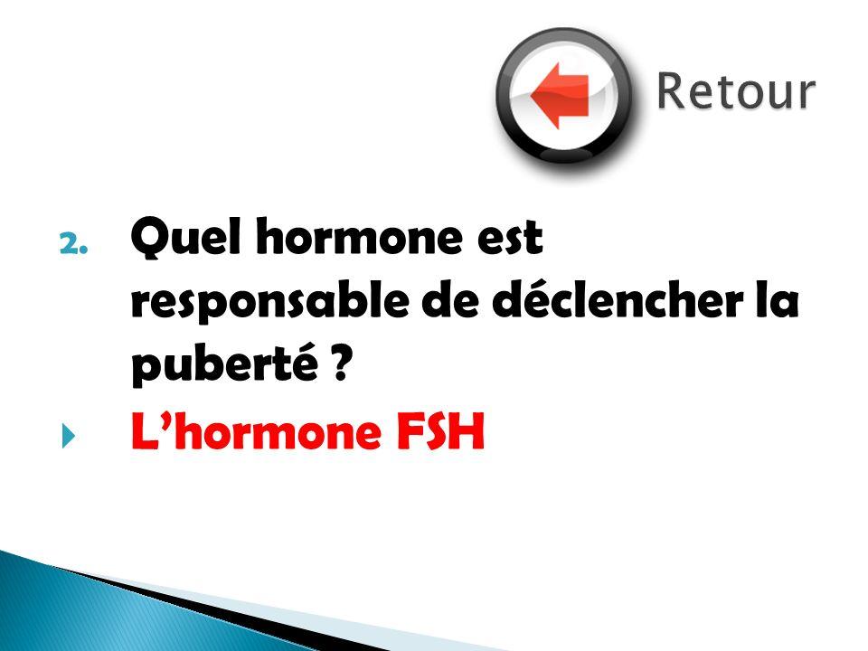 2. Quel hormone est responsable de déclencher la puberté ? Lhormone FSH