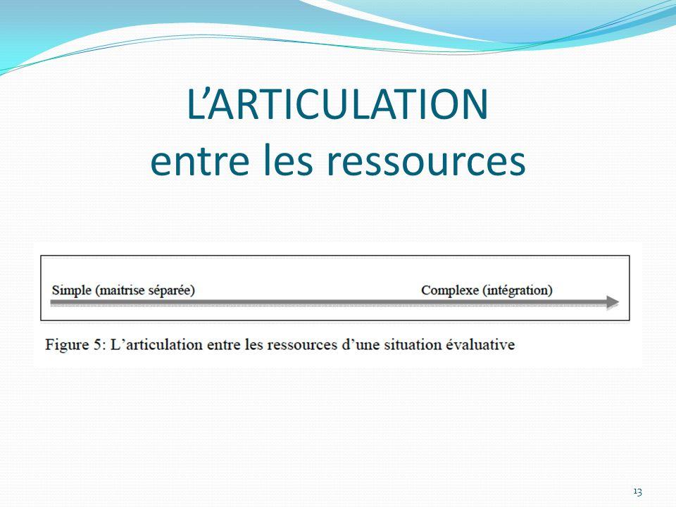 LARTICULATION entre les ressources 13