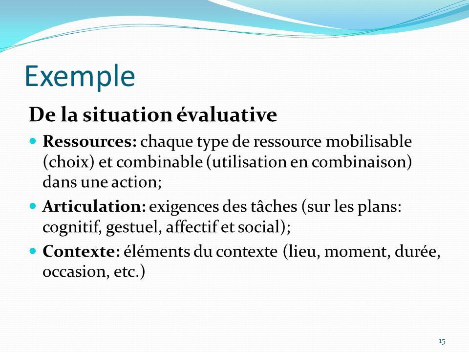 Exemple De la situation évaluative Ressources: chaque type de ressource mobilisable (choix) et combinable (utilisation en combinaison) dans une action