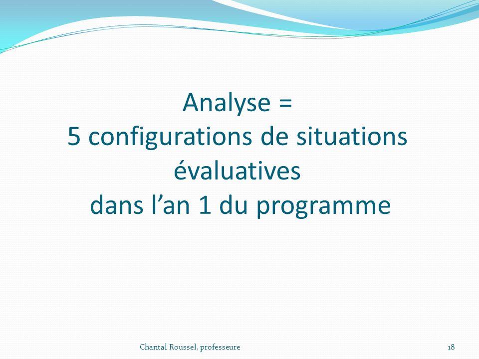 Analyse = 5 configurations de situations évaluatives dans lan 1 du programme Chantal Roussel, professeure18