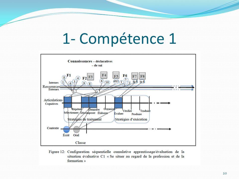 1- Compétence 1 20