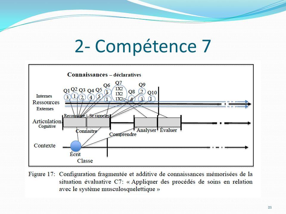 2- Compétence 7 21
