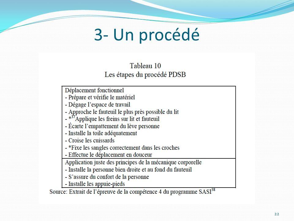 3- Un procédé 22